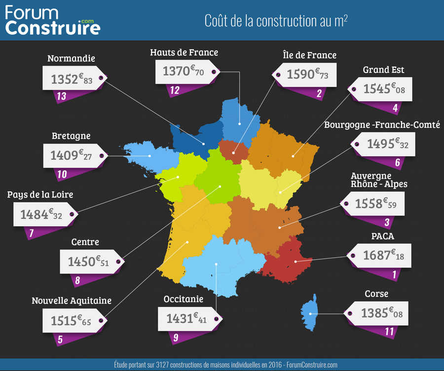 Coût De La Construction Au M² En France. | Caséo